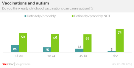 vaccines_and_autism.0