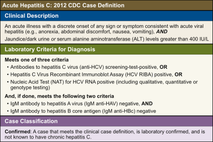 acute-hcv-infection-cdc2012-case-definition.jpg