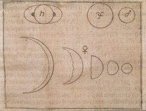 Graphic decription of Venus phases (in Il saggiatore, In Roma, appresso Giacomo Mascardi, 1623) Istituto e Museo di Storia della Scienza, Library, Florence, Rari 153